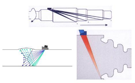 相控阵超声扫描检测兴起的超声检测技术